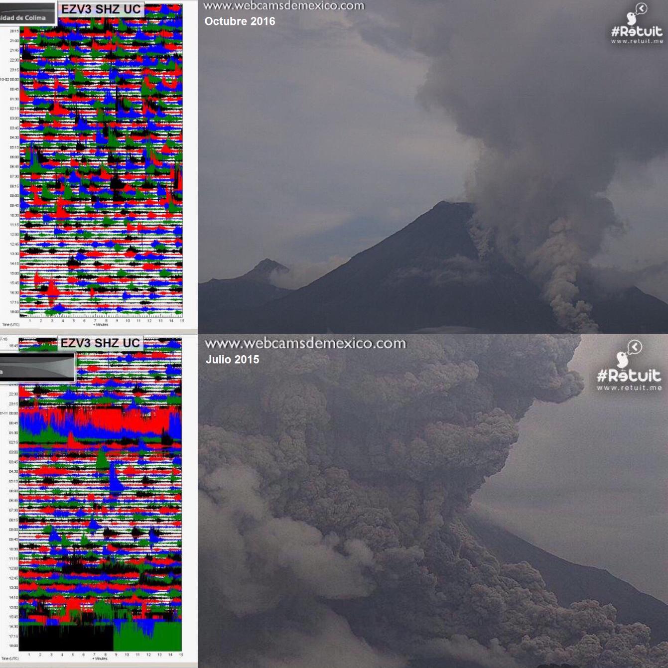 Imagen: comparativo entre sismograma y actividad visual de la fase más intensa de 2016 vs. la fase más intensa de 2015.