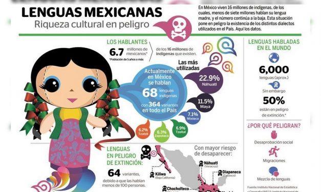 El 70 por ciento de lenguas indígenas en México ¡A punto de desaparecer!