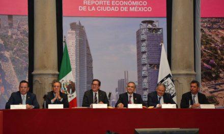 Se afianza CDMX como principal motor económico del país