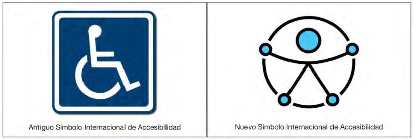 Imágenes del antiguo y nuevo Símbolo Internacional de Accesibilidad